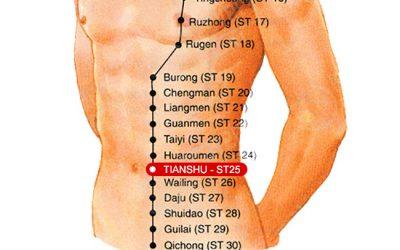 Come curare con l'agopuntura